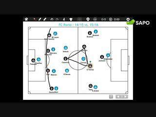 O que mudou no Clássico entre FC Porto e Benfica?
