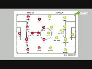 O que mudou ao intervalo na estratégia do Benfica contra o Arouca