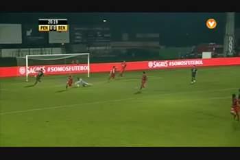 15.ª J: Penafiel-Benfica