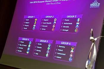 Futebol feminino: sorteio da ronda de Elite de sub-19