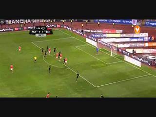 Benfica, Golo, Jiménez, 85m, 1-2