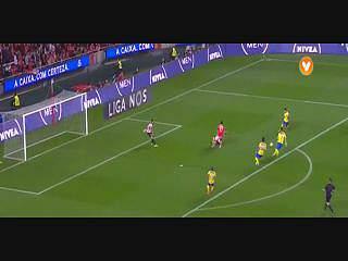 Benfica, Jogada,Mitroglou, 13m
