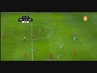 liga (21ªJ): Resumo Sporting 0-0 Rio Ave