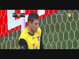 Resultado ao Intervalo – FC Porto 1-0 Gil Vicente