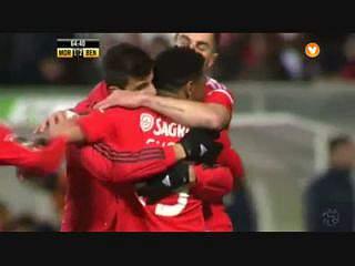 Benfica, Golo, Eliseu, 65m, 1-2