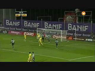 I Liga (14ª J): Resumo Nacional 0-1 Sporting