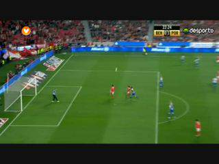 Liga (21ªJ): Resumo Benfica 2-3 FC Porto