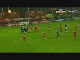 Liga (3ª J): Resumo Nacional 0-2 Benfica