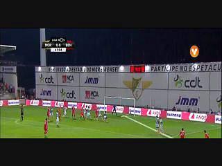 Benfica, Golo, K. Mitroglou, 42m, 0-1