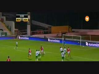 Benfica, Jogada, Ola John, 11m