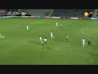Resultado ao Intervalo – Nacional 0-0 Boavista