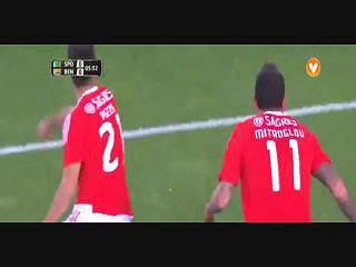 Benfica, Golo, K. Mitroglou, 6m, 0-1