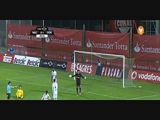 FC Porto, Jogada, André Silva, 21m