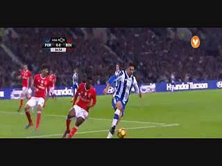 FC Porto, Caso, Alex Telles, 37m