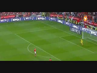 Sporting, Golo, Bryan Ruiz, 36m, 0-3