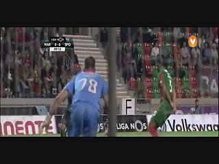Resultado ao Intervalo – Marítimo 0-0 Sporting