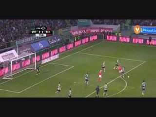 Liga (25ª J): Resumo Sporting 0-1 Benfica