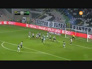 Resultado ao Intervalo – Boavista 0-0 Sporting
