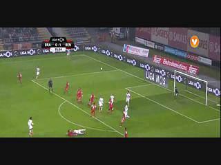 Benfica, Golo, Lisandro, 11m, 0-2