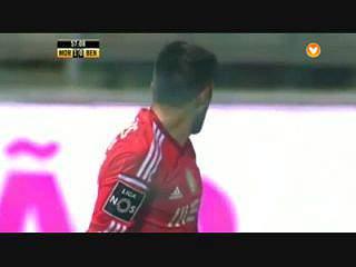 Benfica, Jogada, Salvio, 58m
