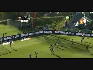 Sporting, Golo, Alan Ruiz, 34m, 1-1