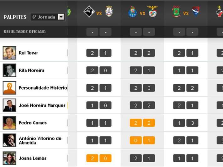 Maioria acredita na recuperação frente ao SC Braga