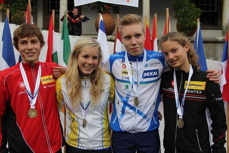 Campeonato da Europa de Jovens de Orientação Pedestre