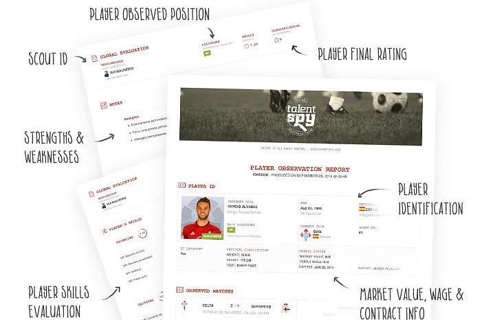 Talent Spy: Talent Spy: O talento no futebol à distância de um clique