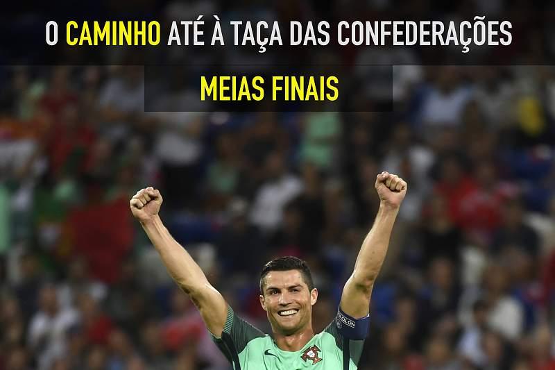 A vitória mais 'limpa' do Euro2016 A carregar...
