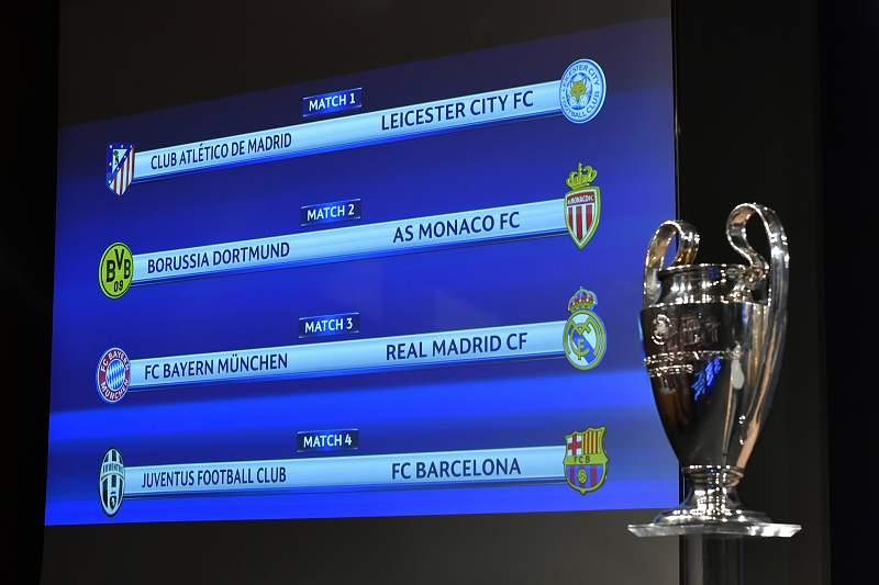 Quartos-de-final da Liga dos Campeões