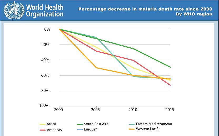 tek malaria