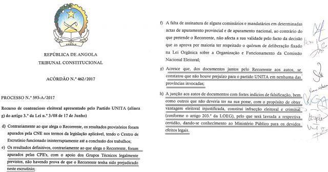 Fac-simile do acódão do Tribunal Constitucional no qual confirma que a UNITA rasurou documentos que apresentou como prova ao tribunal
