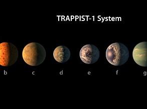 Descobertos sete planetas com condições para ter água