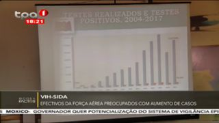 VIH-SIDA - Efectivos da forc?a Ae?rea preocupados com aumentos de casos