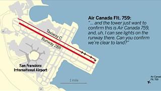 Maior catástrofe da história da aviação foi evitada por 18 metros