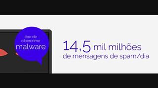 Segurança Online Saber mais para se proteger melhor