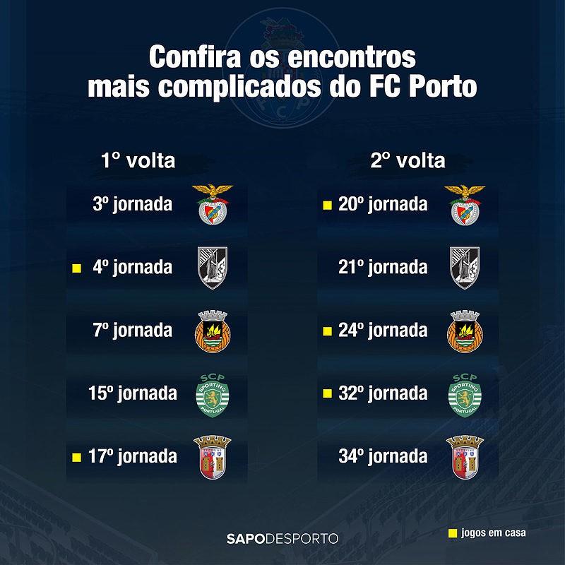 Calendario Liga Nos 2020.I Liga Os Adversarios Duros De Roer Do Fc Porto Em 2019