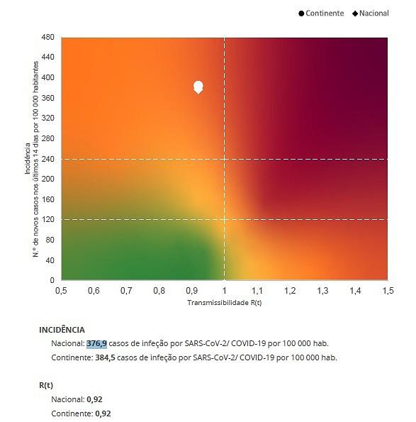 Matriz de risco 4 de agosto