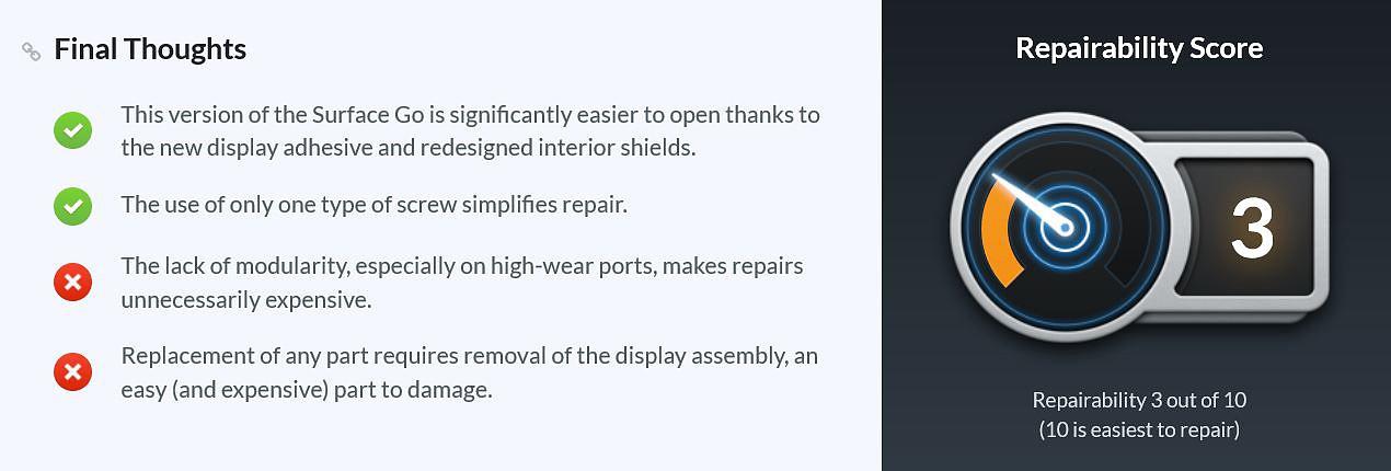 Pontuação de reparabilidade | Surface Go 2