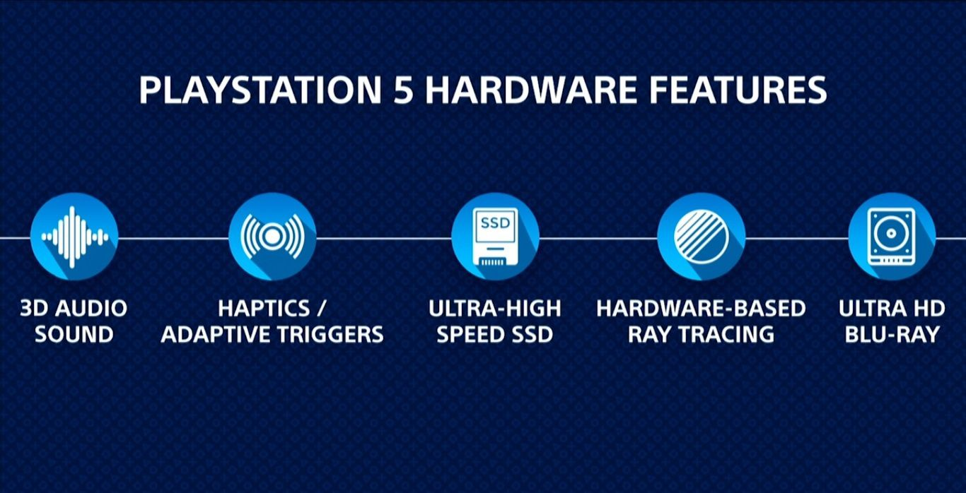 New PlayStation 5 Hardware Features