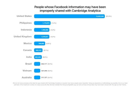 tek facebook