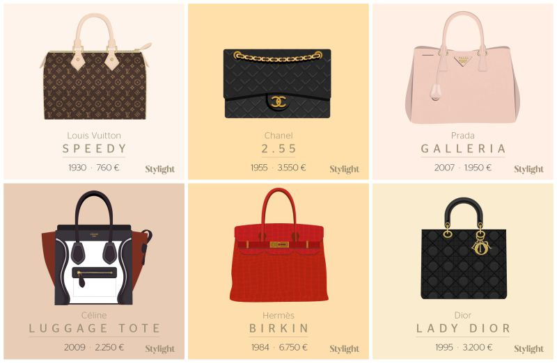 a26f7730654dc Estas são as malas que a fazem perder a cabeça (e a carteira ...