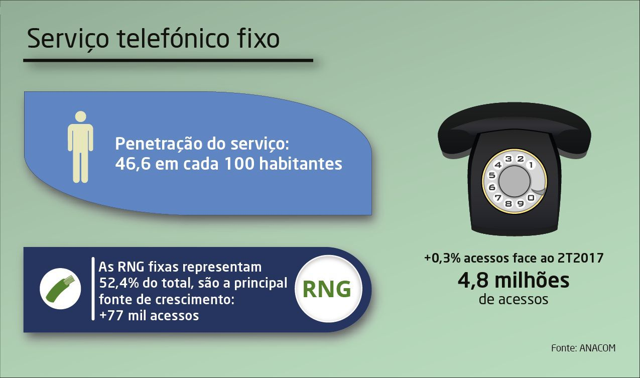 tek serviços telefone