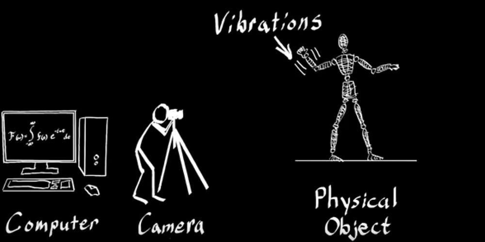 tek realidade virtual mit